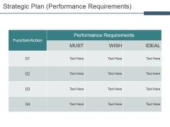 Strategic Plan Performance Requirements Ppt PowerPoint Presentation Ideas Brochure