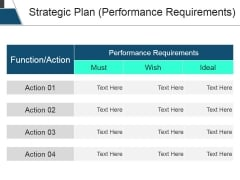 Strategic Plan Performance Requirements Ppt PowerPoint Presentation Inspiration Elements