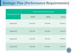 Strategic Plan Performance Requirements Ppt PowerPoint Presentation Slides Graphics Design
