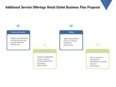 Strategic Plan Retail Store Additional Service Offerings Retail Outlet Business Plan Proposal Sample PDF