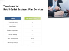 Strategic Plan Retail Store Timeframe For Retail Outlet Business Plan Services Ppt Infographic Template Objects PDF