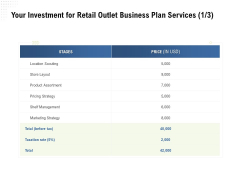 Strategic Plan Retail Store Your Investment For Retail Outlet Business Plan Services Ppt Model Format PDF