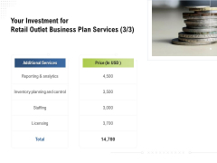 Strategic Plan Retail Store Your Investment For Retail Outlet Business Plan Services Price Brochure PDF
