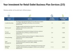 Strategic Plan Retail Store Your Investment For Retail Outlet Business Plan Services Stages Topics PDF