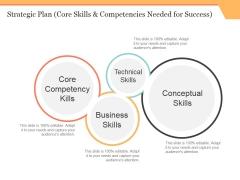 Strategic Plan Template 1 Ppt PowerPoint Presentation Outline Samples
