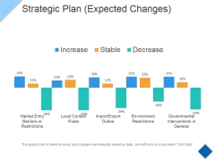 Strategic Plan Template 2 Ppt PowerPoint Presentation Summary Graphic Images