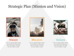 Strategic Plan Template 4 Ppt PowerPoint Presentation Gallery Good