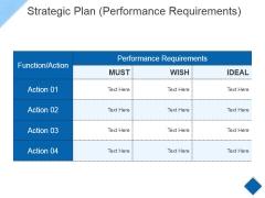 Strategic Plan Template 5 Ppt PowerPoint Presentation Portfolio Information