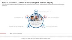 Strategic Plan To Increase Sales Volume And Revenue Benefits Of Direct Customer Referral Program To The Company Guidelines PDF