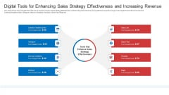 Strategic Plan To Increase Sales Volume And Revenue Digital Tools For Enhancing Sales Strategy Effectiveness And Increasing Revenue Inspiration PDF