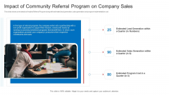 Strategic Plan To Increase Sales Volume And Revenue Impact Of Community Referral Program On Company Sales Sample PDF