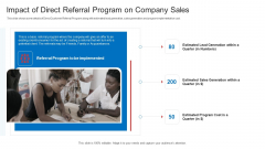 Strategic Plan To Increase Sales Volume And Revenue Impact Of Direct Referral Program On Company Sales Demonstration PDF
