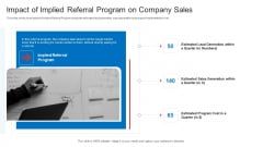 Strategic Plan To Increase Sales Volume And Revenue Impact Of Implied Referral Program On Company Sales Professional PDF