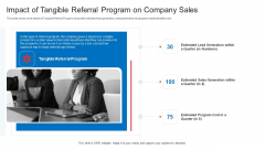 Strategic Plan To Increase Sales Volume And Revenue Impact Of Tangible Referral Program On Company Sales Elements PDF