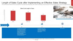 Strategic Plan To Increase Sales Volume And Revenue Length Of Sales Cycle After Implementing An Effective Sales Strategy Guidelines PDF