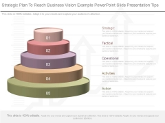 Strategic Plan To Reach Business Vision Example Powerpoint Slide Presentation Tips