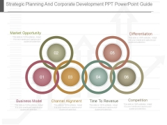 Strategic Planning And Corporate Development Ppt Powerpoint Guide