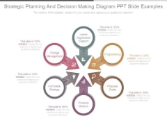 Strategic Planning And Decision Making Diagram Ppt Slide Examples