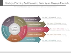 Strategic Planning And Execution Techniques Diagram Example