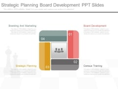 Strategic Planning Board Development Ppt Slides