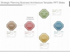 Strategic Planning Business Architecture Template Ppt Slides