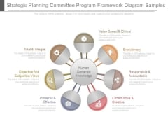 Strategic Planning Committee Program Framework Diagram Samples