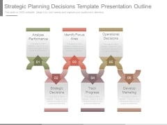 Strategic Planning Decisions Template Presentation Outline
