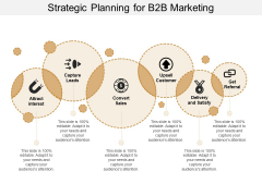 Strategic Planning For B2b Marketing Ppt PowerPoint Presentation Professional Example Introduction