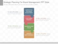 Strategic Planning For Brand Management Ppt Slide