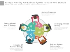 Strategic Planning For Business Agenda Template Ppt Example