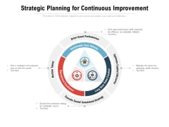 Strategic Planning For Continuous Improvement Ppt PowerPoint Presentation Inspiration Model