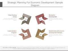 Strategic Planning For Economic Development Sample Diagram