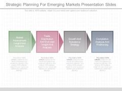 Strategic Planning For Emerging Markets Presentation Slides