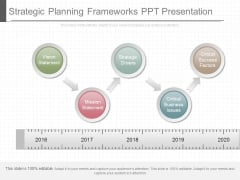 Strategic Planning Frameworks Ppt Presentation
