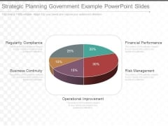 Strategic Planning Government Example Powerpoint Slides
