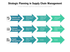Strategic Planning In Supply Chain Management Ppt PowerPoint Presentation Pictures Information