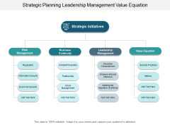 Strategic Planning Leadership Management Value Equation Ppt Powerpoint Presentation Model Guide