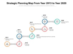 Strategic Planning Map From Year 2013 To Year 2020 Ppt PowerPoint Presentation Inspiration Clipart Images