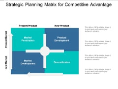 Strategic Planning Matrix For Competitive Advantage Ppt PowerPoint Presentation Model Introduction