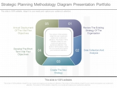 Strategic Planning Methodology Diagram Presentation Portfolio