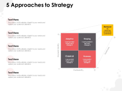 Strategic Planning Model 5 Approaches To Strategy Ppt Outline Professional PDF
