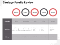 Strategic Planning Model Strategy Palette Review Ppt File Infographic Template PDF