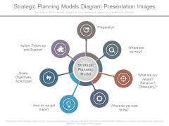 Strategic Planning Models Diagram Presentation Images