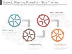 Strategic Planning Powerpoint Slide Themes