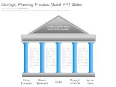 Strategic Planning Process Model Ppt Slides