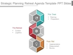 Strategic Planning Retreat Agenda Template Ppt Slides