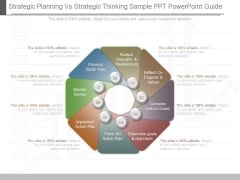 Strategic Planning Vs Strategic Thinking Sample Ppt Powerpoint Guide