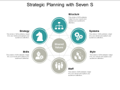 Strategic Planning With Seven S Ppt PowerPoint Presentation Styles Background Designs