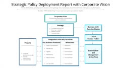 Strategic Policy Deployment Report With Corporate Vision Ppt PowerPoint Presentation File Example PDF