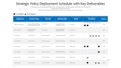 Strategic Policy Deployment Schedule With Key Deliverables Ppt PowerPoint Presentation File Sample PDF